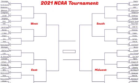 2021 NCAA Men's Basketball Tournament Printable Bracket